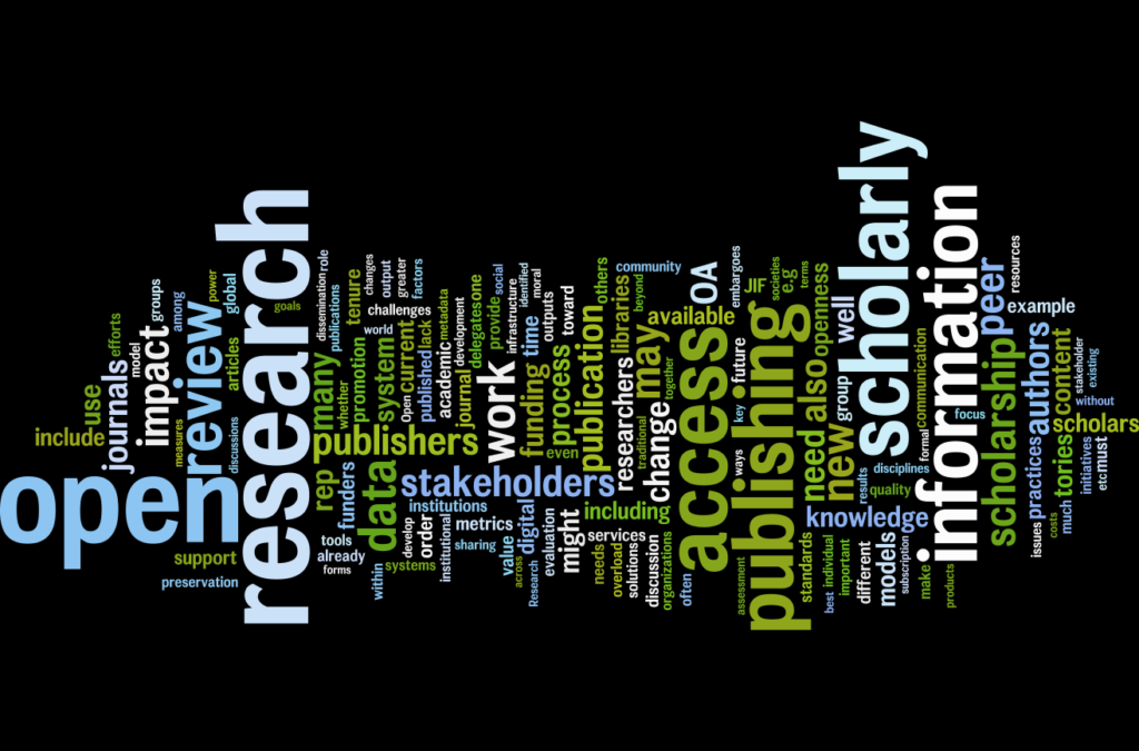 This Word Cloud is comprised of the compiled text of all OSI2016 conference papers