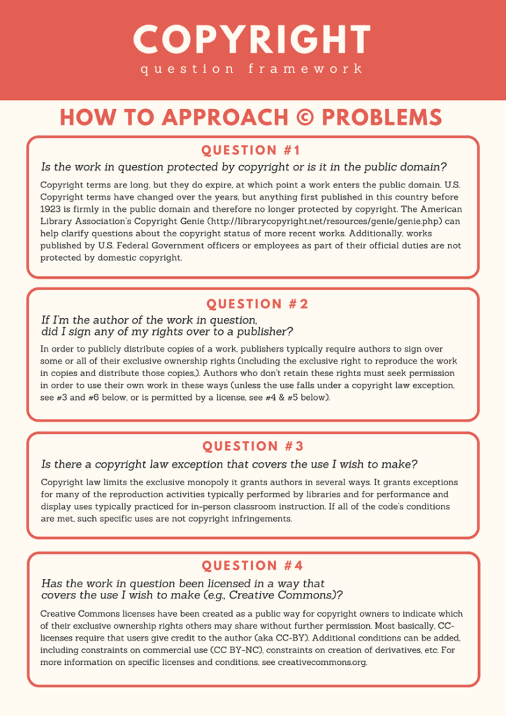 7 Questions for approaching copyright questions p.1