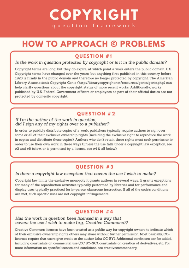 7 Questions for approaching copyright questions p.2